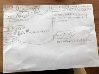 おねーちゃんが作った新番組の企画メモ